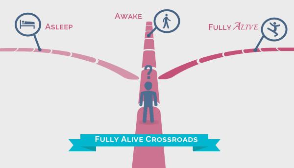 crossroads, fully alive, spectrum, awake, asleep, shine, risk