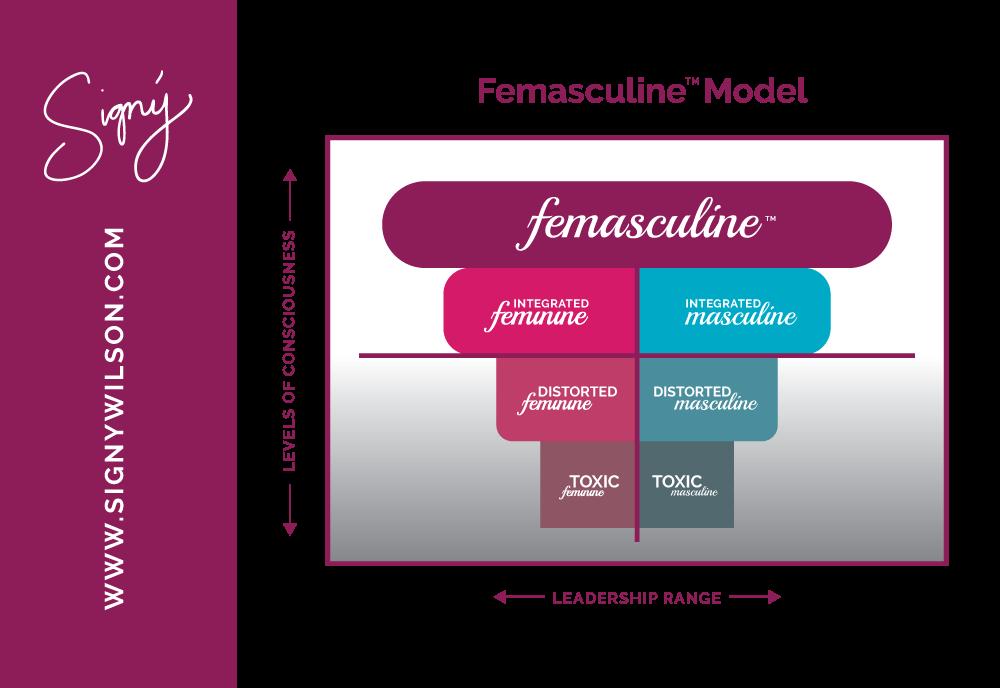 Femasculine Model